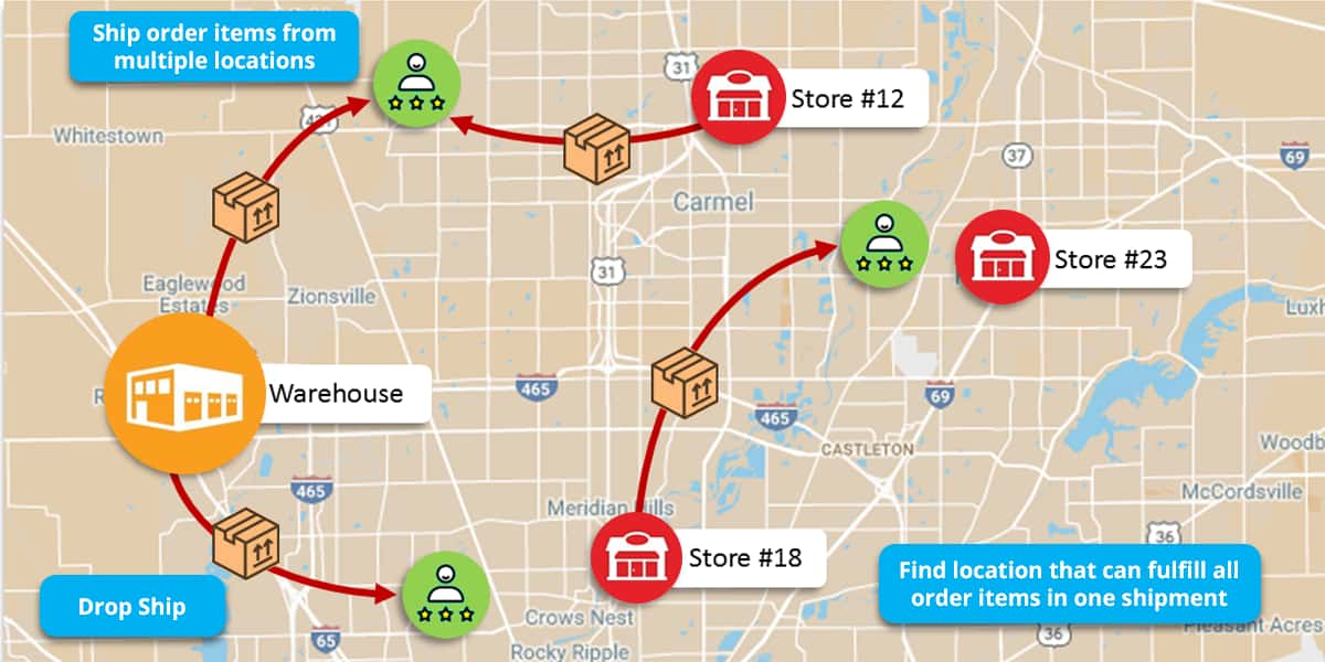 Optimizing Order Fulfillment with Geo-Routing